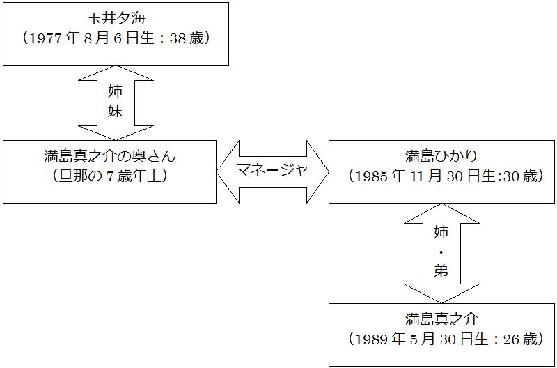 mitsushima-shinnosuke-family_02