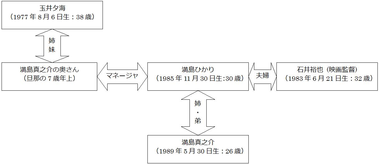 mitsushima-shinnosuke-family_03