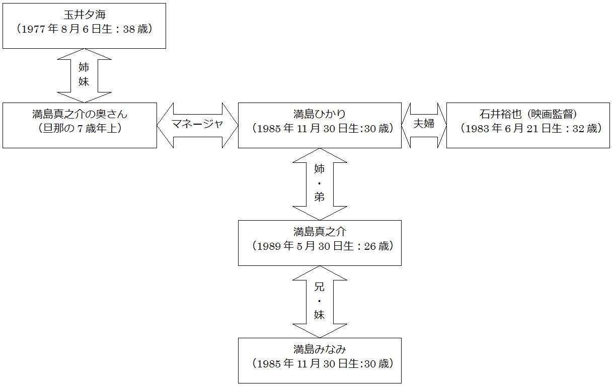 mitsushima-shinnosuke-family_04