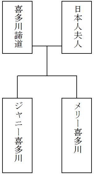 johnny-kitagawa-half_01